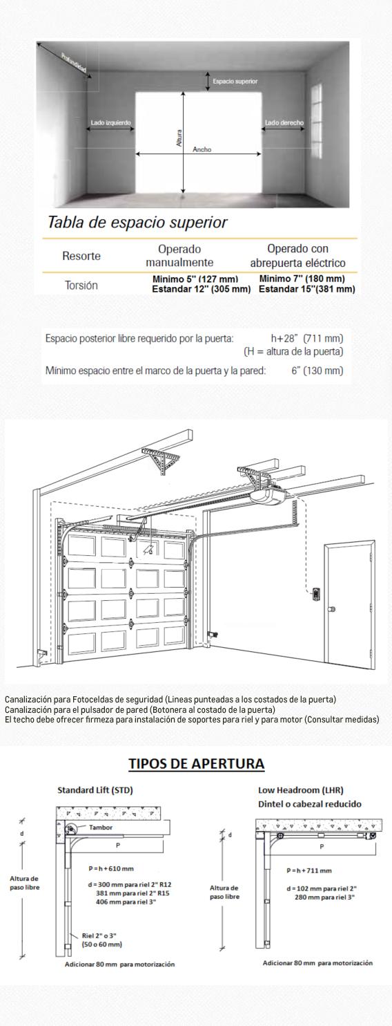 Perfecto 326t Dimensiones Del Marco Motor Viñeta - Ideas ...